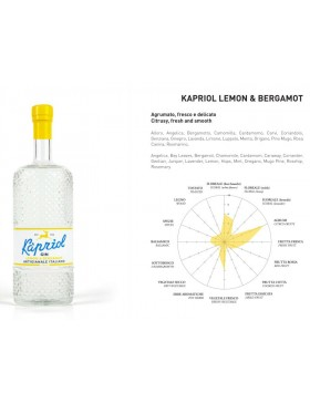 Kapriol Lemon & Bergamot