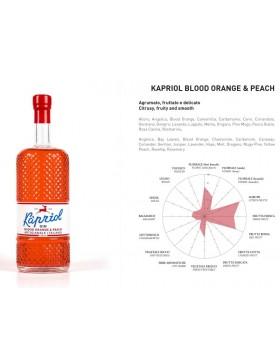 Kapriol Blutorangen & Pfirsich